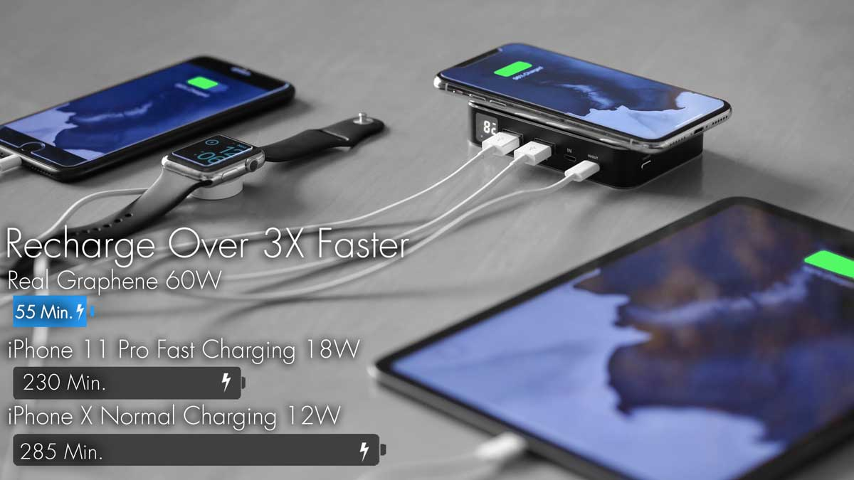 Real Graphene Power Bank